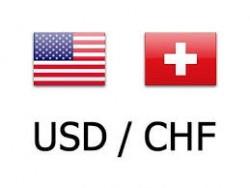 تحليل USDCHF فاصل يومي 08 - يونيو  - 2021