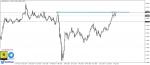 تحليل GBPUSD فاصل يومي 9-8-2020