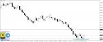 تحليل Dollar index فاصل يومي 10-8-2020