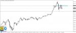 تحليل XAUUSD فاصل يومي 24-8-2020