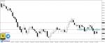 تحليل Dollar index فاصل يومي 26-10-2020