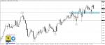 تحليل GBPUSD فاصل يومي 17-1-2021