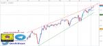 تحليل فني لمؤشر Dow Jones فاصل يومي 11 - أبريل - 2021