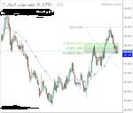 تحليل مؤشر الدولار - فاصي زمني يومي - 11 - أبريل - 2021