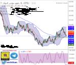 تحليل مؤشر الدولار - فاصي زمني يومي - 18 - أبريل - 2021