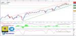 تحليل مؤشر Dow Jones فاصل زمني يومي - 03 - مايو- 2021