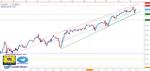 تحليل مؤشر Dow Jones فاصل زمني يومي - 17 - مايو- 2021