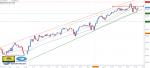 تحليل مؤشر Dow Jones فاصل زمني يومي - 23 - مايو- 2021