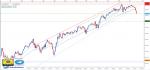 تحليل مؤشر Dow Jones فاصل زمني يومي - 21 - يونيو - 2021