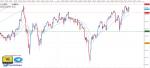 تحليل مؤشر Dow Jones فاصل زمني (4 ساعات) - 15 - يوليو - 2021
