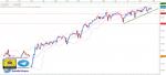 تحليل مؤشر Dow Jones فاصل زمني يومي - 30 - أغسطس - 2021