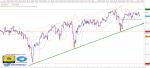 تحليل مؤشر Dow Jones فاصل 4 ساعات  - 01 - سبتمبر - 2021