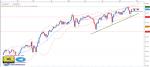 تحليل مؤشر Dow Jones فاصل زمني يومي - 06 - سبتمبر - 2021