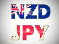 تحليل NZDJPY فاصل يومي 27-10-2020