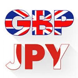 تحليل GBPJPY فاصل زمني (4 ساعات) 15-4-2021