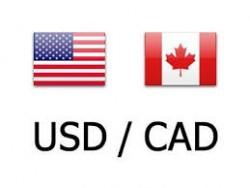 تحليل USD/CAD فاصل يومي 21 - أكتوبر - 2021